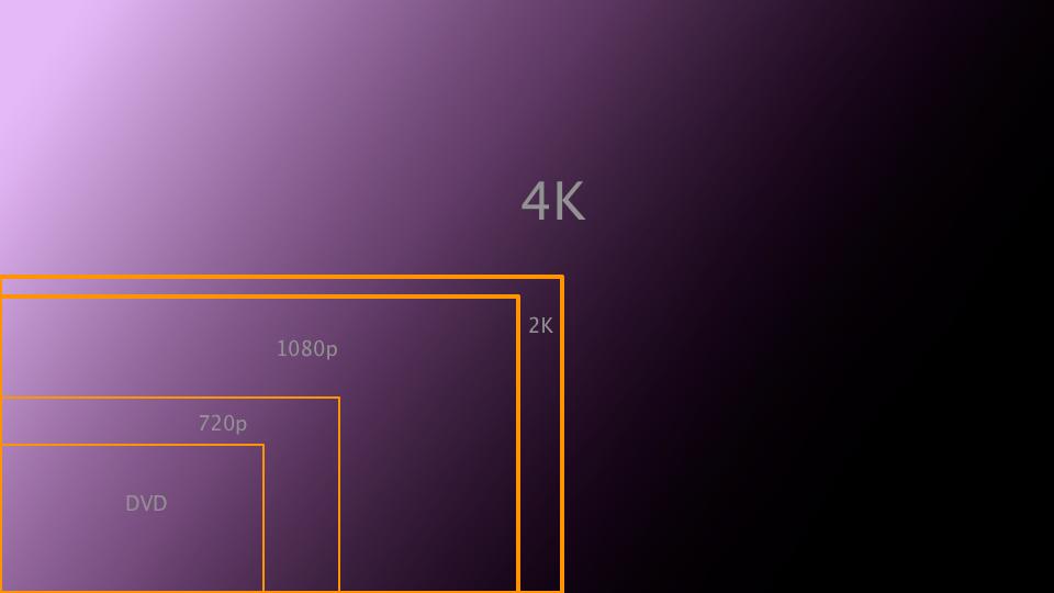 4K-HD