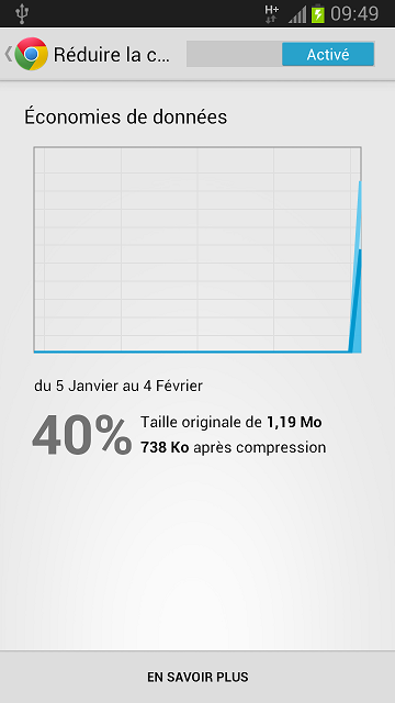 Google-compression-de-donnees