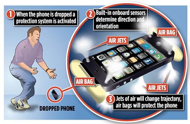 airbag-Smartphone