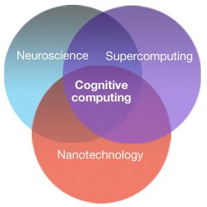 informatique-cognitive