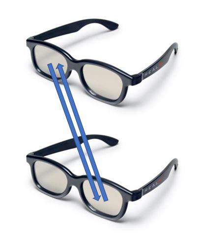 lunette-anti-3d-passive